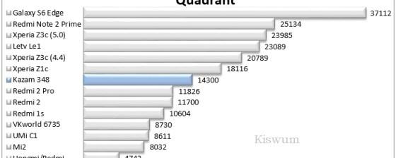 https://i2.wp.com/www.kiswum.com/wp-content/uploads/Kazam_348/Screenshot_2015-11-15_21-11-21.jpg?resize=560%2C224&ssl=1