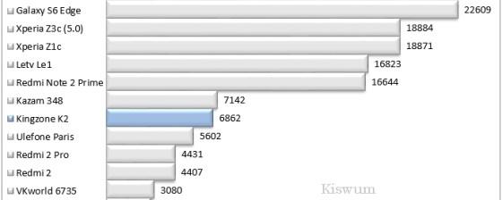 https://i2.wp.com/www.kiswum.com/wp-content/uploads/Kingzone_K2/Screenshot_2016-03-06_22-14-52.jpg?resize=560%2C224&ssl=1