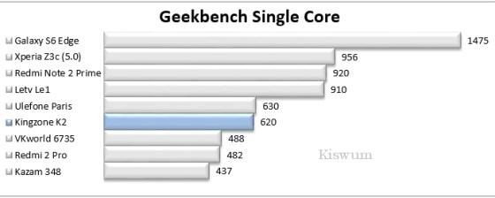 https://i2.wp.com/www.kiswum.com/wp-content/uploads/Kingzone_K2/Screenshot_2016-03-06_22-16-23.jpg?resize=560%2C224&ssl=1