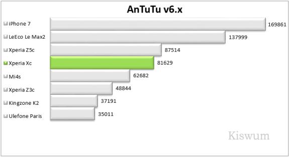 https://i2.wp.com/www.kiswum.com/wp-content/uploads/Xperia_Xc/Screenshot_2017-02-12_15_22_00.png?resize=575%2C313&ssl=1