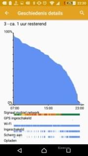 https://i2.wp.com/www.kiswum.com/wp-content/uploads/Xperia_Z3c/Screenshot_2016-01-04-22-30-19-Small.jpg?resize=178%2C317&ssl=1