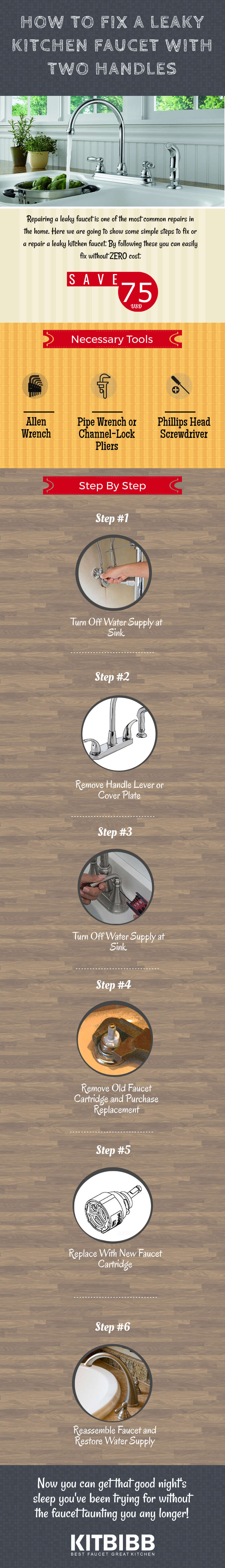 100+ [ How To Fix A Dripping Kitchen Faucet ] | How To Fix A Leaky ...