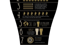 infographic - 10 things you didn't know about guinness