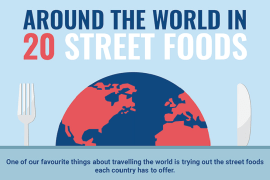 around the world in 20 street foods infographic