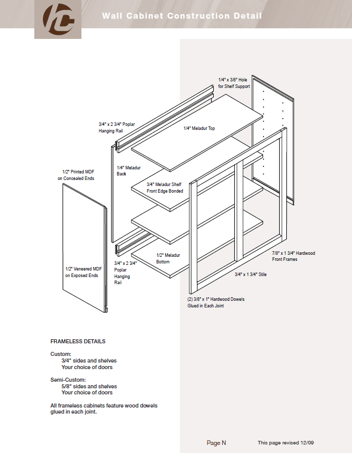 Kitchen Wall Cabinet Construction | Nrtradiant.com
