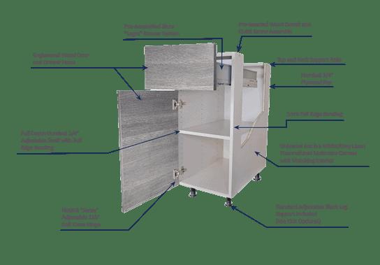 Alpine Frameless RTA Cabinet Construction - Kitchen Envy Cabinets