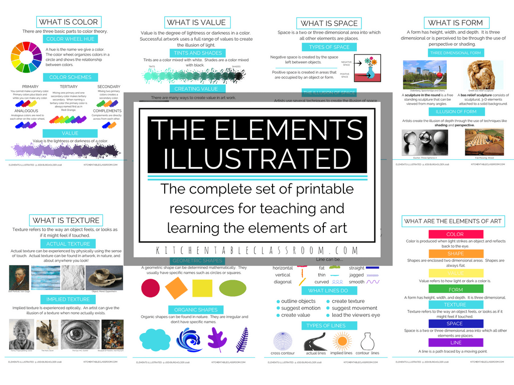 The Illustrated Elements Elements Of Art Posters And