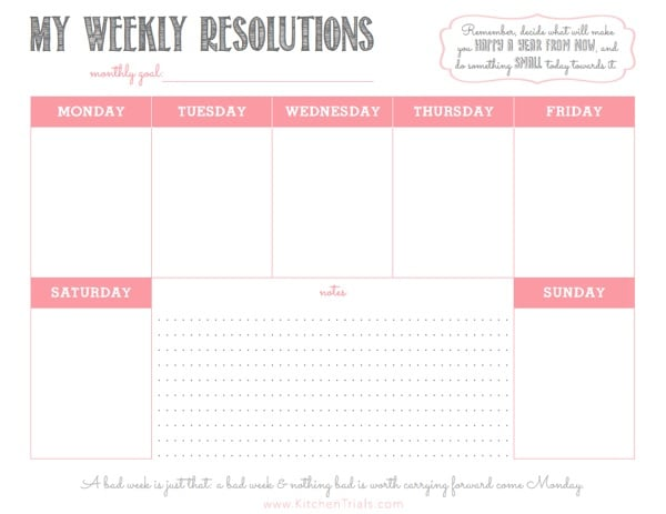 Weekly resolution chart