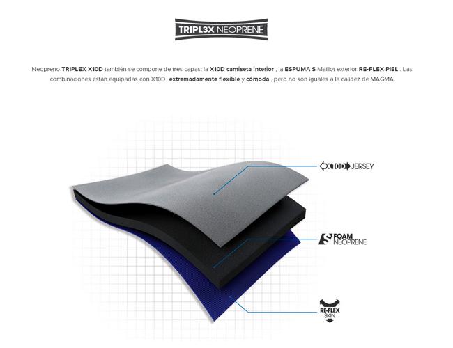 MANERA Neoprenos Tecnologia TRIPL3X NEOPRENE