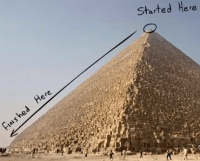 Shift of Consciousness in Ancient History
