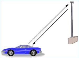 Причини-неякісного-прийому-сигналу-в-авто:
