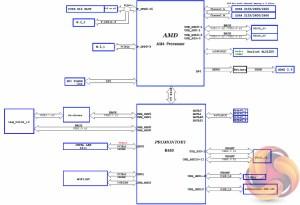 ASUS ROG Strix B450I Gaming Motherboard Review   KitGuru