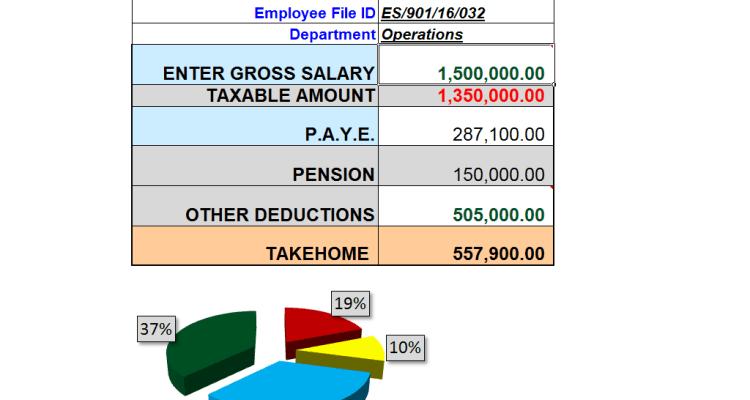 Tanzania PAYE and Pension Calculation Sample 2016-17