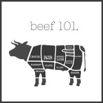 Beef 101: How to Select the Perfect Cut
