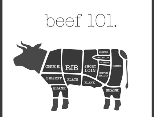 Beef 101: How to Select the Perfect Cut: Everything you need to know about choosing the right cuts of beef from Snider Brothers, our latest Fellow Foodie!