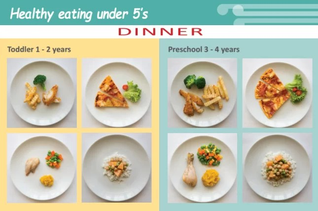 Healthy Eating for Under 5s-screenshot