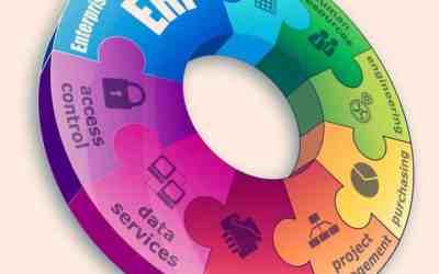Qu'est ce qu'un ERP (Enterprise Ressource Planning) ?