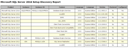 Discovery Report for Microsoft SQL Server 2016 Setup - Discovery Report for Microsoft SQL Server 2016 Setup