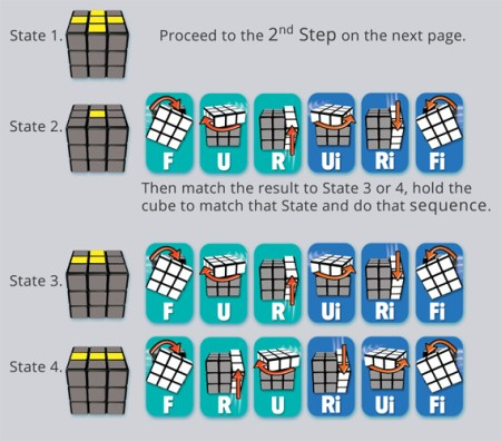 Rubiks Cube Step 4 make a cross - Rubiks Cube - Step 4 - make a cross
