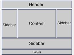 شرح إضافة مربعات جانبية لقوالب وورد بريس 1