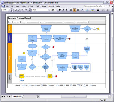 Get started with business process design ms word tips tutorials the customer gets a new credit card or is rejected you need to design processes for each these scenarios visio business process templates accmission Images