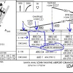 Approach Plate Minimums Section
