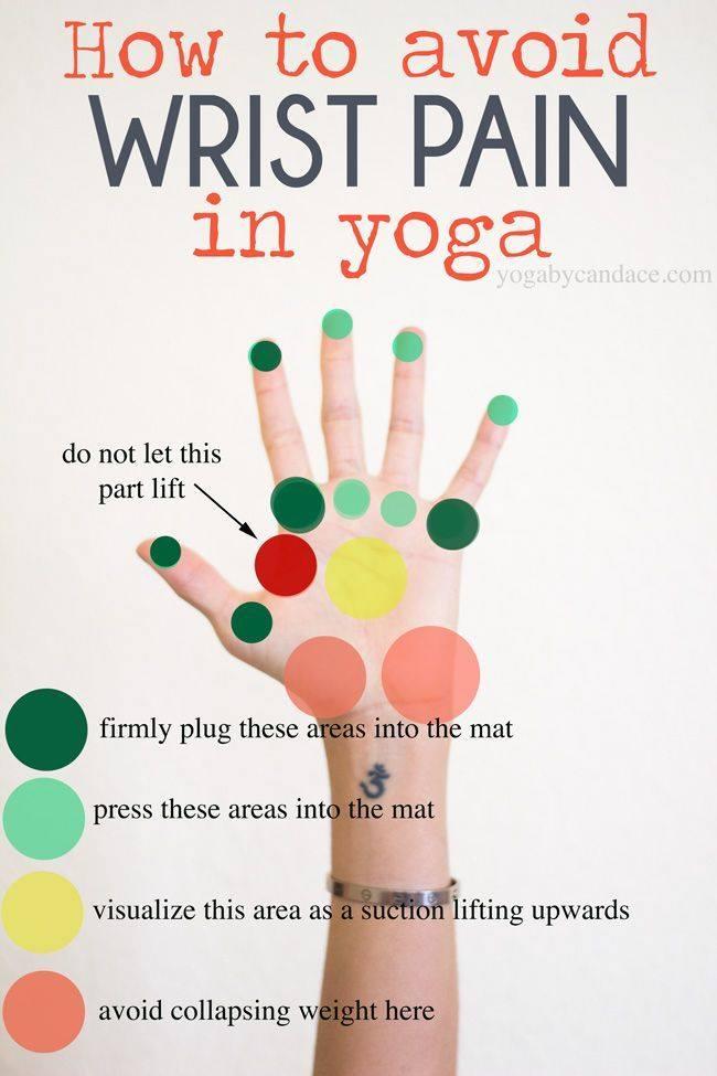handgelenkschmerzen beim yoga 4 tipps