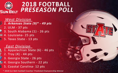 A-State Tabbed Sun Belt Favorite in Preseason Football Coaches' Poll