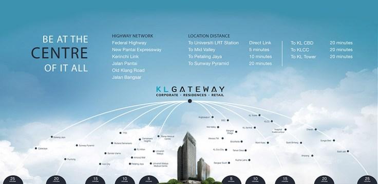 KL Gateway Premium Residences Map