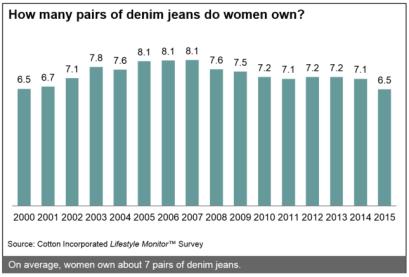 005 - palju naistel teksat