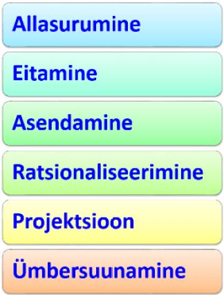 625-kaitsemehhanismid-01