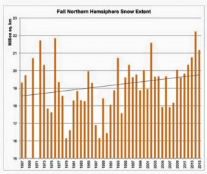 autumn_NH_Snow Extent