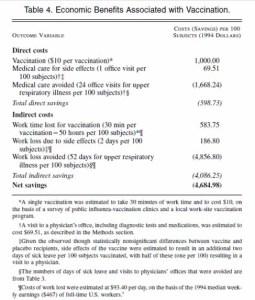 vaksin influenza,vaksin flu,vaksinasi influenza