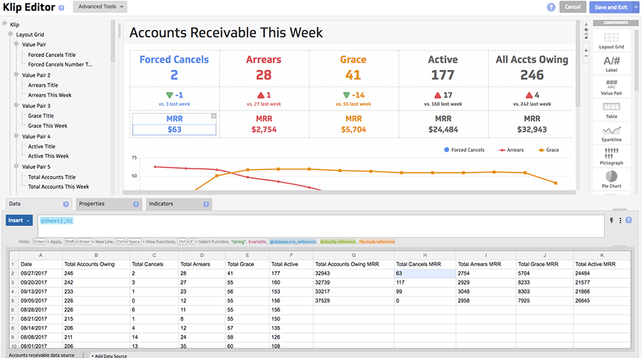 How I Turned Our Companys Accounts Receivable Data Into A Dashboard