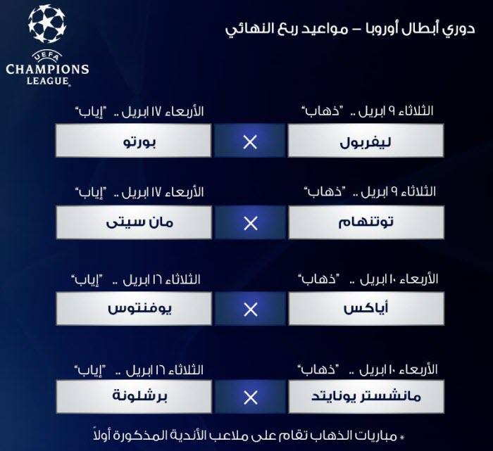 مواعيد مباريات الذهاب والإياب فى ربع نهائي فى دوري أبطال أوروبا 2019