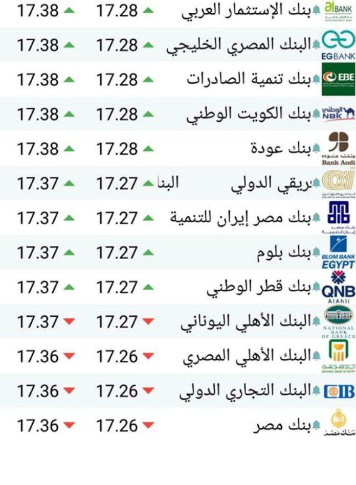 أسعار الدولار بالبنوك وأسعار الذهب اليوم بمصر الأحد 7 أبريل 2019 | الاستقرار سيد الموقف والبنك العقاري يُسجل أعلى سعر الآن - ختام التعاملات