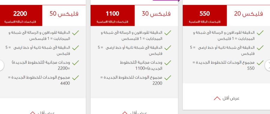 رقم خدمة عملاء فودافون وباقات المكالمات والفليكسات والانترنت
