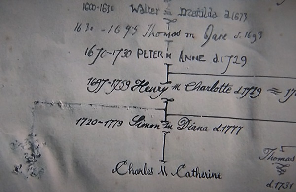 Family tree with name obliterated