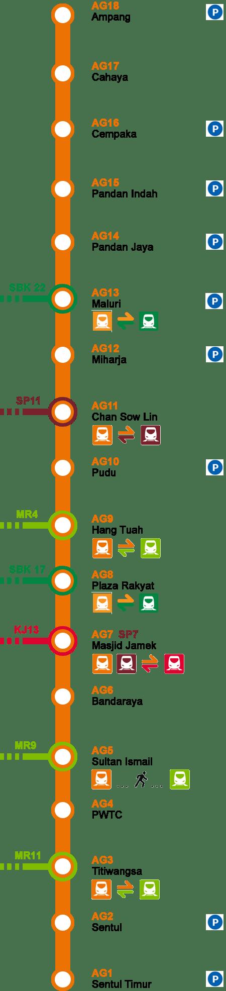 line-ampang