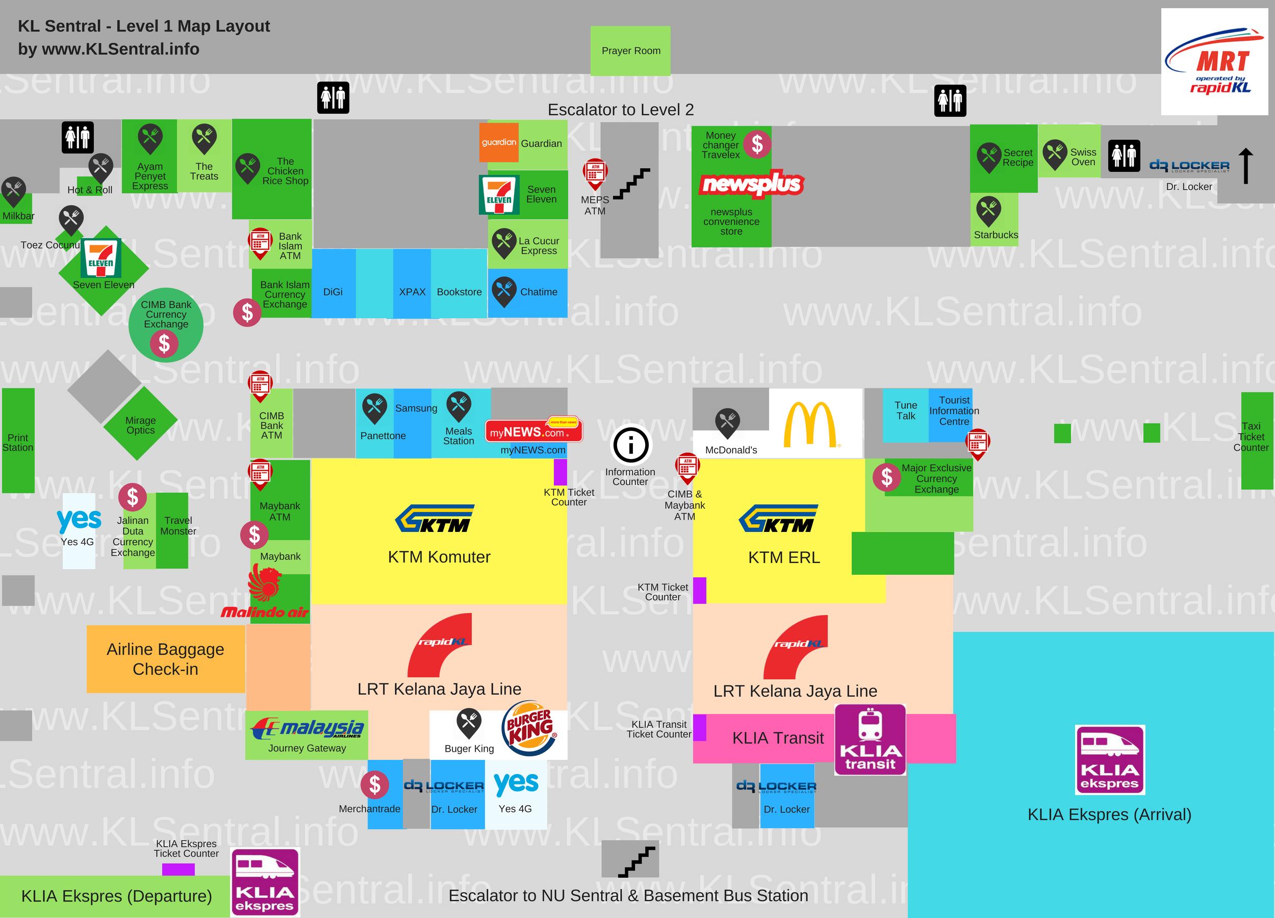 KL Sentral Station Directory Level 1