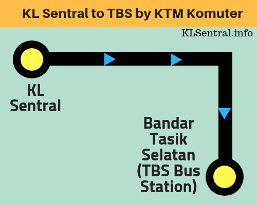 KL Sentral to TBS by KTM Komuter