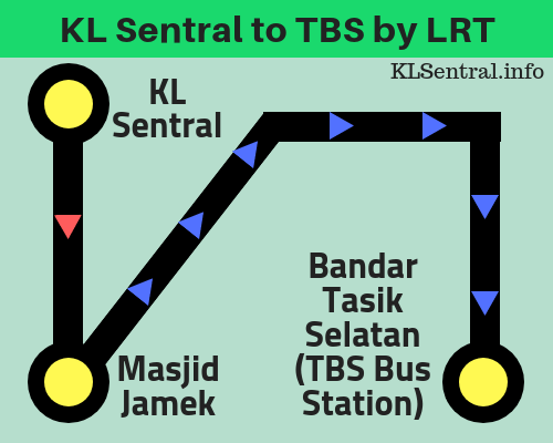 KL Sentral to TBS by LRT