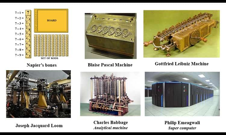 electromechanical counting devices - napier's bones