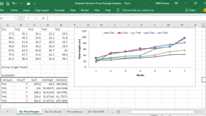 Data Entry: Working with Microsoft Excel in a Production Environment 1