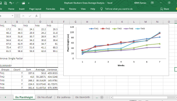 Entering and formatting data in Excel: Tutorial 2 1