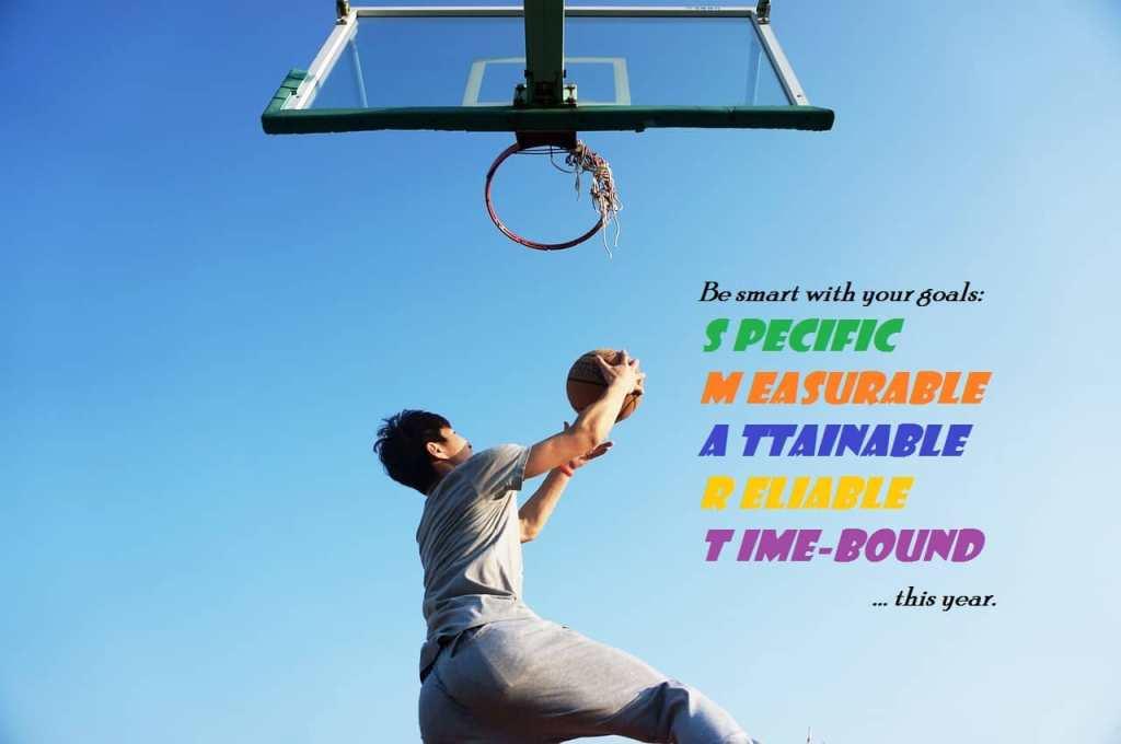 set breakthrough goals - smart goals