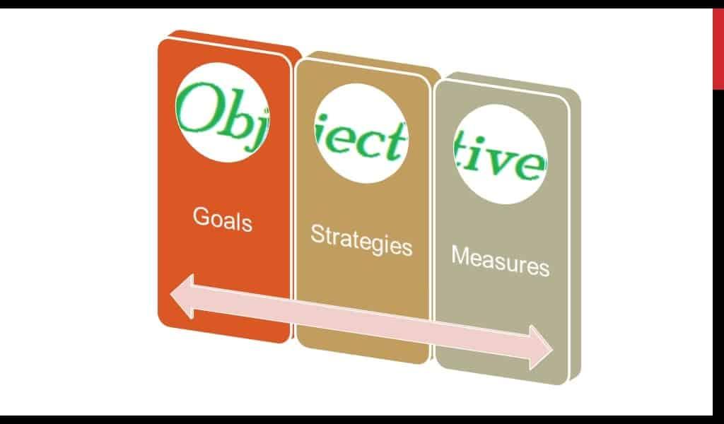 the ogsm model