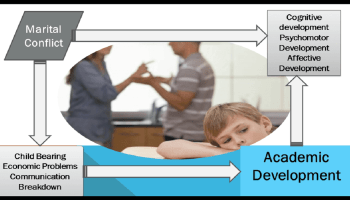 Introduction to Academic Development of Students