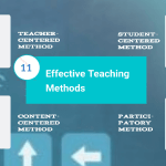 Effective teaching methods and techniques