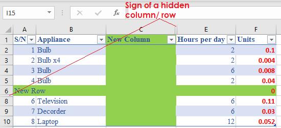 show hidden columns/ rows